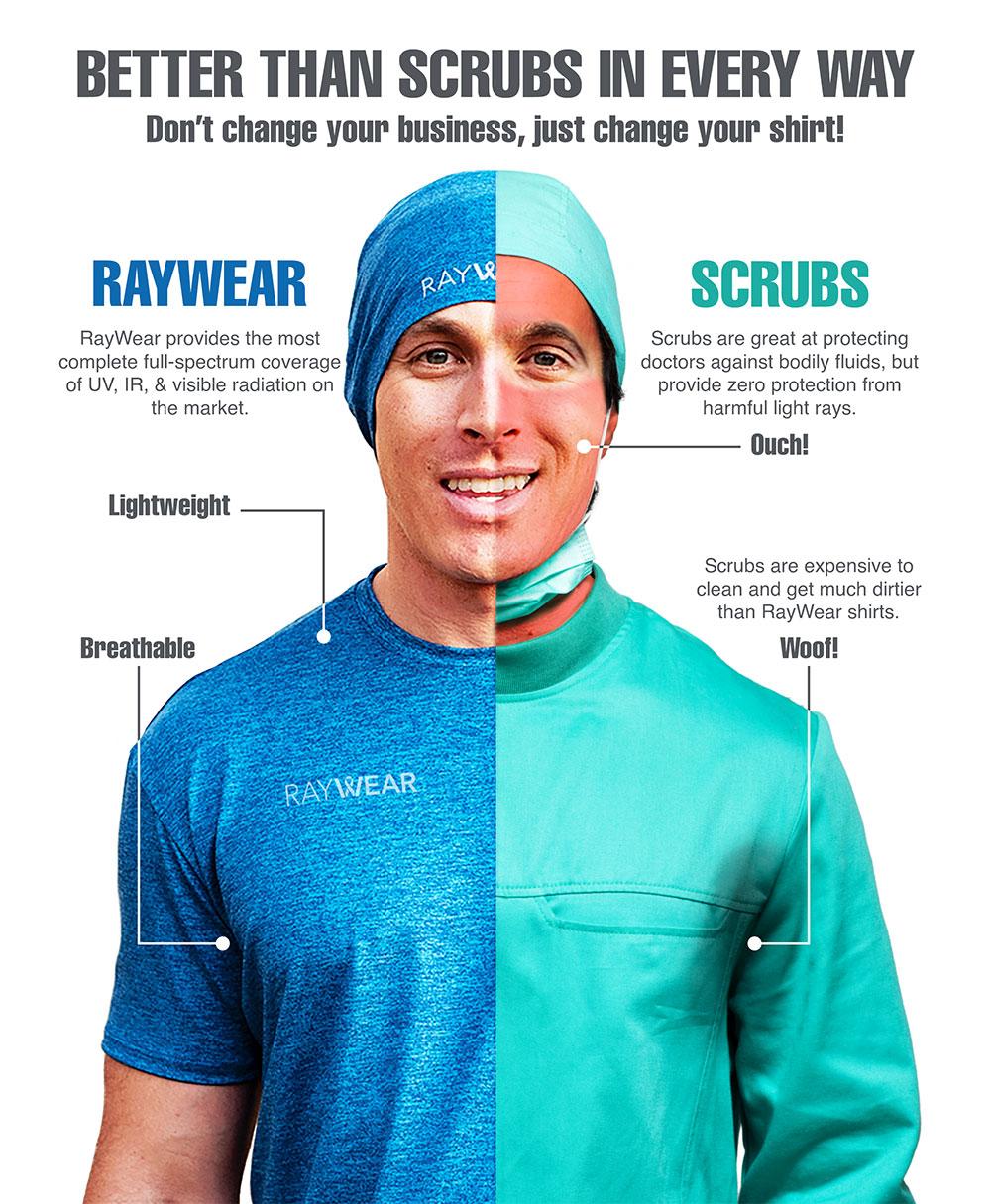 RayWear vs Scrubs